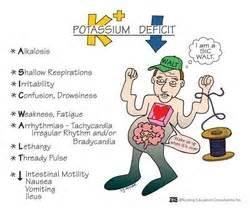 hyperkalemia diabetics picture 10