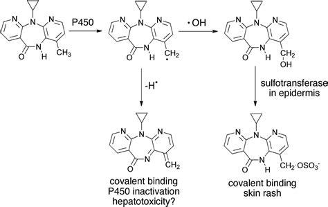 urice acid bimari picture 11