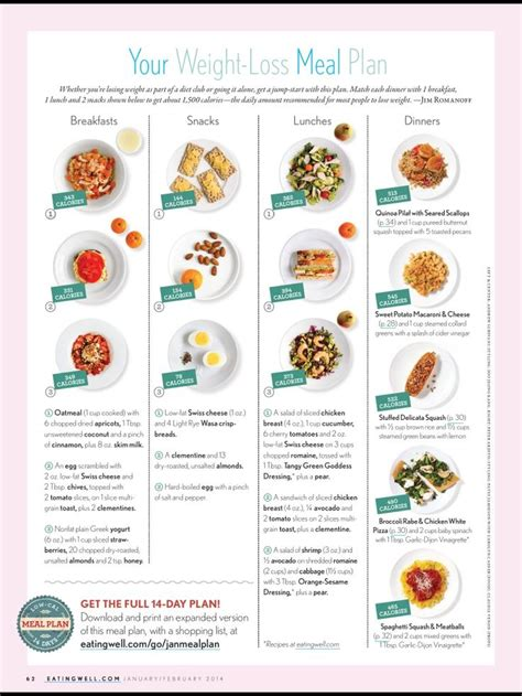 weight loss meal plans picture 18