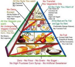 harvard food pyramid for diabetics picture 2