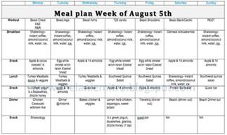 free weight loss meal planning picture 2