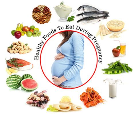 can cologen supplements be taken during pregnancy picture 13
