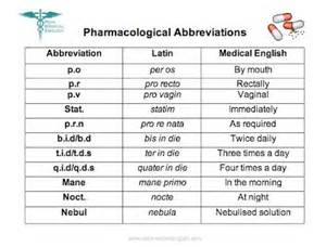 abbreviation for prescriptions picture 7