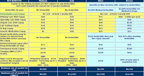 anthem a health insurance plan picture 14