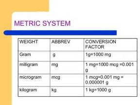 testosterone nation mg to ml conversion picture 2