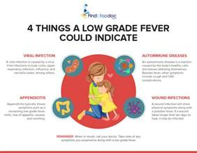 low grade fever and low thyroid picture 3