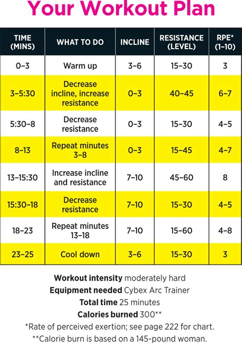 Programs burning fat fast picture 3