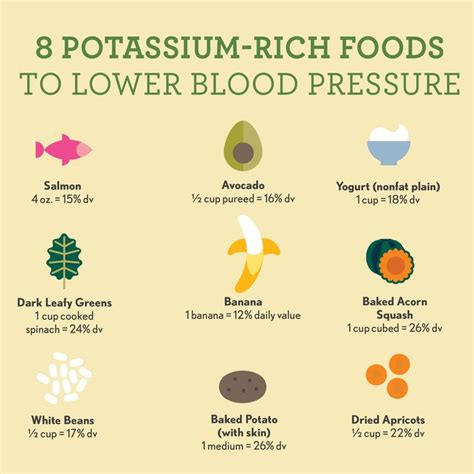 low salt and low cholesterol diet picture 11