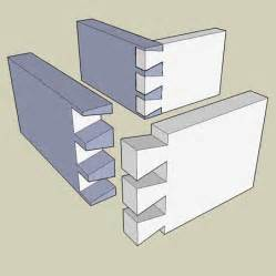 what is a dove tail joint picture 2