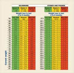 weight loss thermometer chart template picture 11