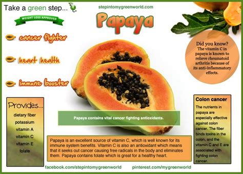 aminoacid papaya weight loss picture 15