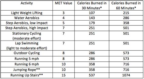 fat burning treadmill exercises picture 13