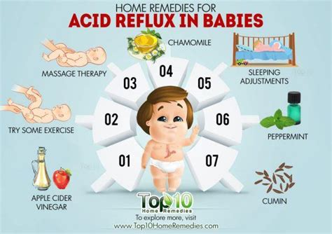 acid reflux in infants h picture 9