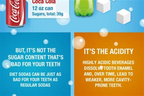 science project board on how soda effects h picture 11