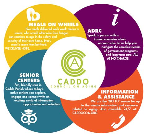 caddo council on aging picture 14