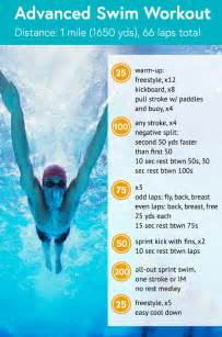weight loss swim program fins picture 15