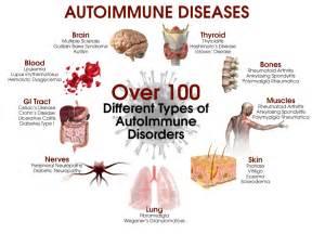 hoodia hashimoto's disease picture 11