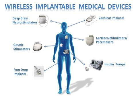 Blood pressure device picture 10