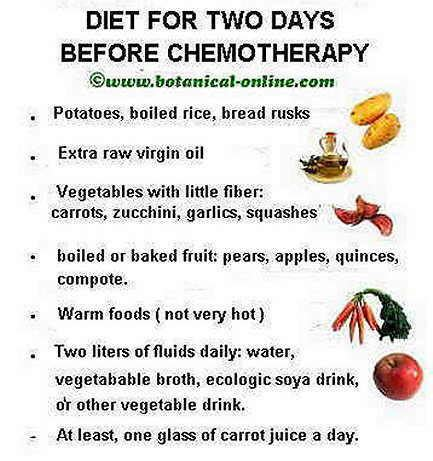 chemotherapy and diet picture 1