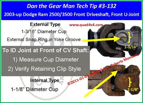 2003 ram 2500 front universal joint picture 6