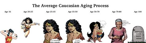 aging jokes picture 1