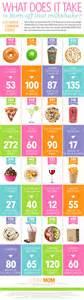 1500 calorie diet benefits picture 11