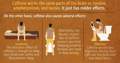 caffeine side effects picture 8