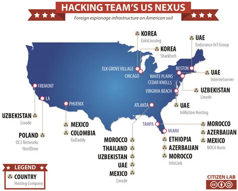 nexus hosting picture 3