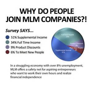 multi level marketing business opportunity directory picture 7