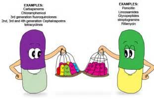 non prescription antibiotics picture 1