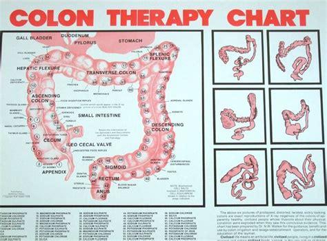 intensive colon cleanse medicine picture 2
