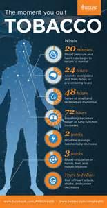 quit smoking web sites picture 7