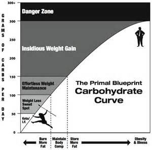 weight loss plan for diabetics picture 10