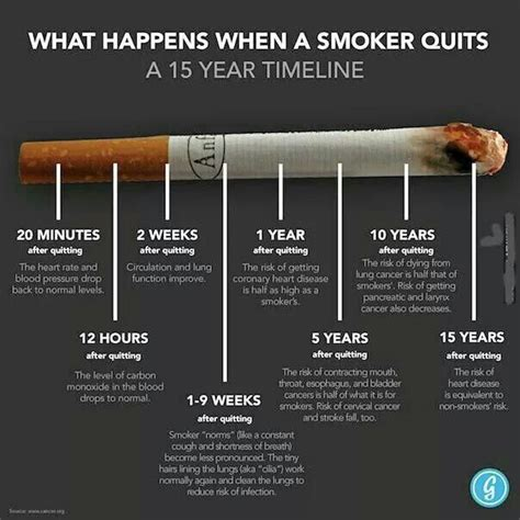 quit smoking tips to stay a non smoker picture 6