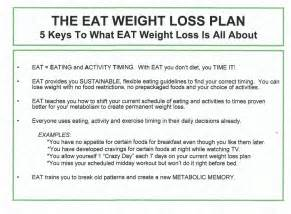 weight loss management diets picture 7