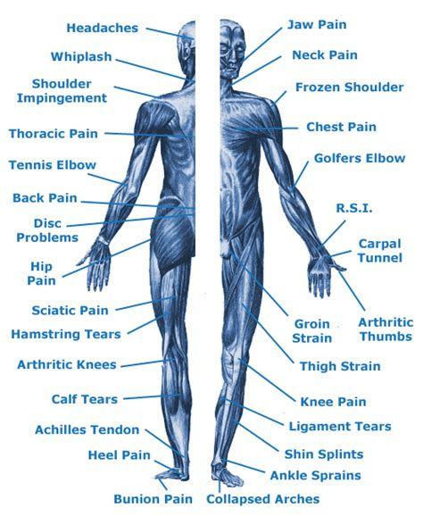 relief for aches and pains picture 9