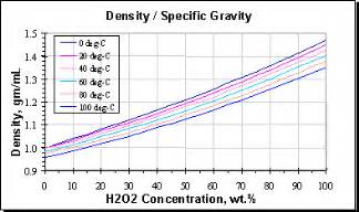 h density picture 9