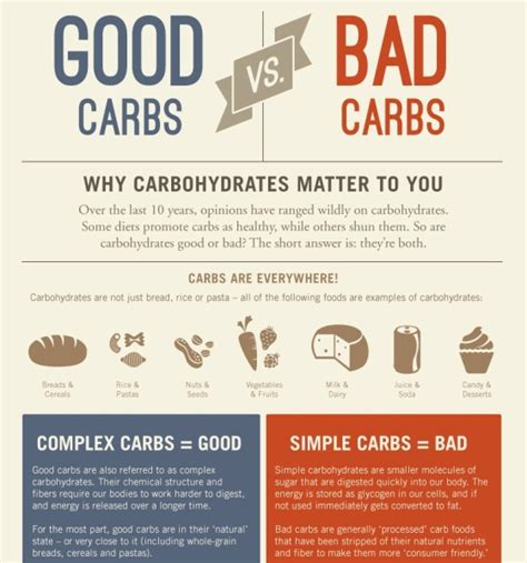 will carbs that contain starch turn blue picture 7