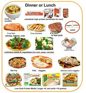 1500 calorie diet for diabetics picture 10