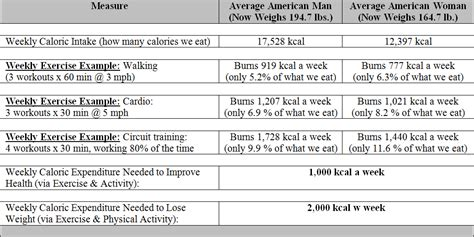 weight loss exercise plans picture 17