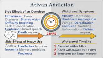 ativan for treatment of insomnia picture 5