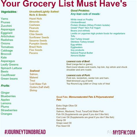 complex carbs list picture 9