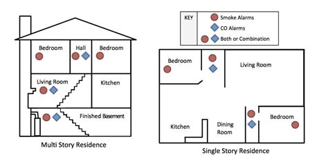 smoke detector location picture 9