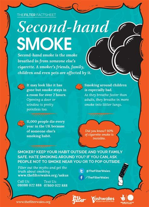 is second hand smoke absorbed into bloodstream picture 1