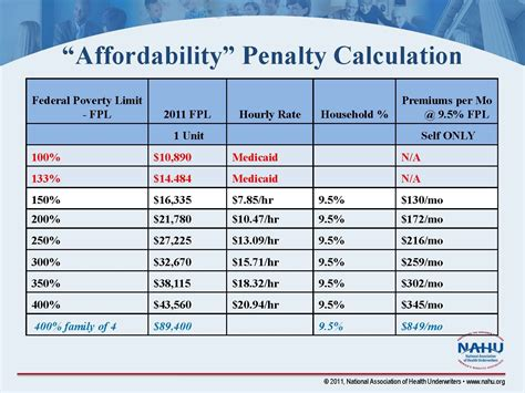 affordable individual health insurance ny picture 10