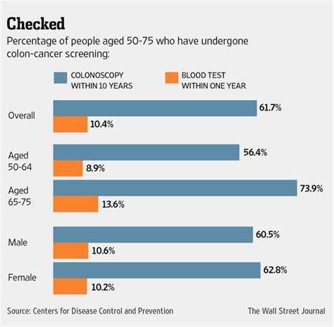 colon test picture 13