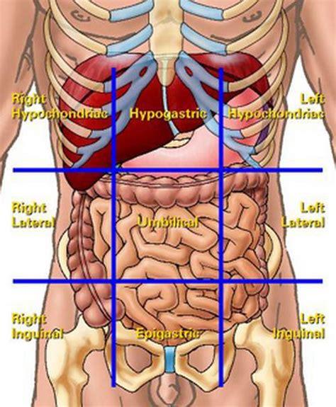 right lower quadrant pain liver picture 9