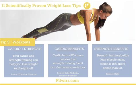 weight loss videos picture 7