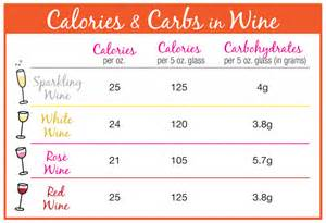 carbohydrate diet tips picture 14