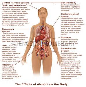 effects of alchol use on the joints picture 3